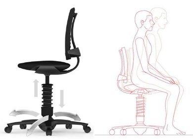 3Dee active-office chair mit swopper Technologie von der Seite und Sitzhaltung