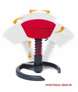 Tag der Rückengesundheit 2016 - swopper-Dynamic-rotpfeil - jettzt swopper testen bei Büro-Goertz in Darmstadt