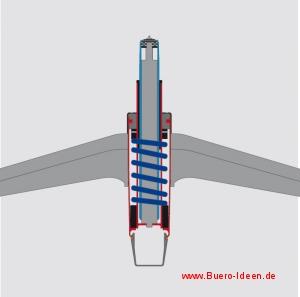 sedus Sedo-Lift II Höhenverstellung für Bürodrehstühle schematische Darstellung buero-ideen